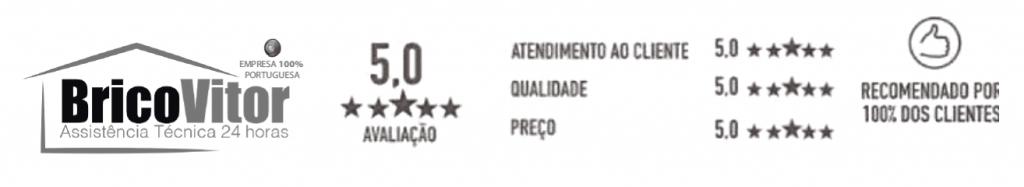 Código de Erros Caldeira Ferroli, Assistência Técnica Caldeiras